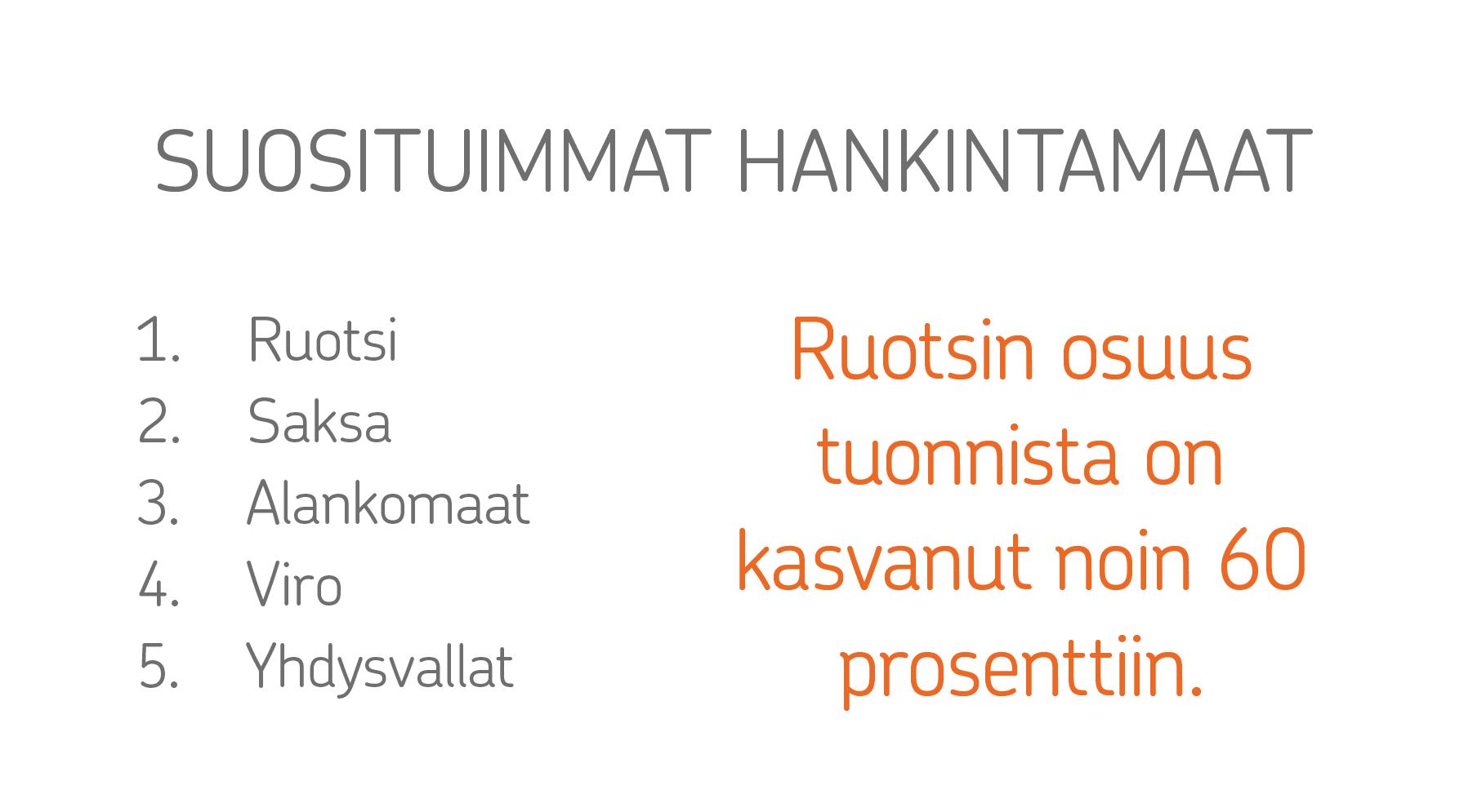 Tilisiirto Ulkomailta Suomeen Op